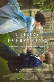 Teorie všeho